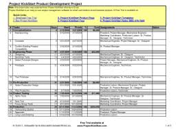 free project schedule template excel and project plan template