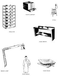 general information and shop tools ames basic repair training