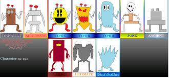 Pac Man Meme - soulcalibur meme pac man by amyrosefan17 on deviantart