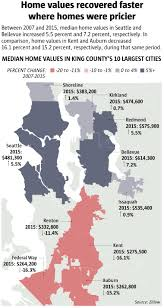 Federal Way Seattle Map by The Recovery Gap Seattle Area U0027s Economic Expansion Is Favoring