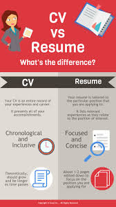 resume c what is the difference between a curriculum vitae and resume