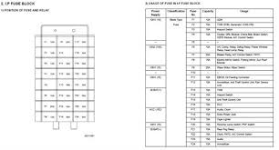 fuse box diagram peugeot 406 fuse wiring diagrams instruction