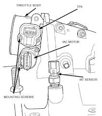 throttle position sensor jeep grand how to replace throttle position sensor for 2004 jeep grand