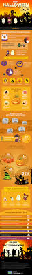 el paso spirit halloween 81 best events u0026 holidays infographics images on pinterest
