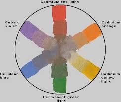 116 best farger images on pinterest color theory color wheels