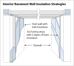 Insulating Basement Walls With Foam Board by How To Frame And Insulate Basement Walls Do It Yourself