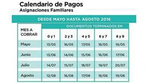 calendario de pago de medio aguinaldo 2016 anses publicó en la web los próximos 4 calendarios de pagos hasta