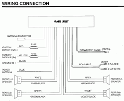 wiring diagram sony car stereo clarion max385vd rca wiring diagram