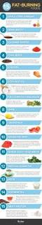 15 ultimate fat burning foods dr axe