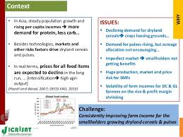 Challenge Risks Asia Regional Planning Meeting Agricultural Markets And Risks In Asia
