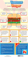 Burger King Job Description Resume by 72 Best Best Resumes Ever Images On Pinterest Resume Ideas