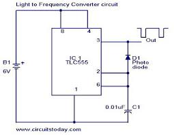 light to frequency converter