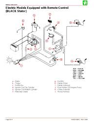 ignition coil wiring diagram u2013 wiring diagram and schematic design