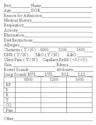 Nursing Report Sheet Templates Nursing Assessment Forms Nursing Visit Report Form Item 5905