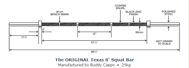 Olympic Bench Press Dimensions Legal Powerlifting Equipment Specifications And Rules