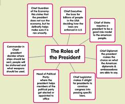 Role Of Cabinet Members Presidents Cabinet Members Responsibilities Memsaheb Net