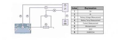 bmw intelligent battery sensor ibs bimmerscan