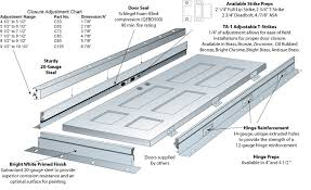Exterior Door Jamb Kit Framing Door Jamb Metal Door Frame Industry Terminology Sc 1