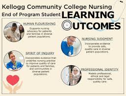Labor And Delivery Nurse Description Nursing Kellogg Community College