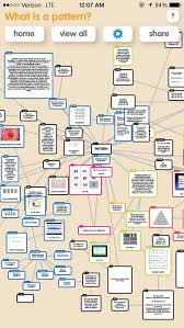 popplet download free without jailbreak for ios vshare