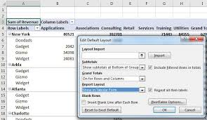 Pivot Table In Excel 2013 Excel Setting Pivot Table Defaults Strategic Finance