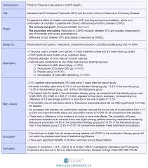 educate chronic obstructive pulmonary disease copd overview
