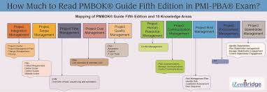 how much to read pmbok guide fifth edition in pmi pba exam