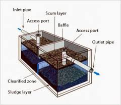 Septic Tank Size For 3 Bedroom House Septic Tank Parts Septic Tank Civil Pinterest Septic Tank