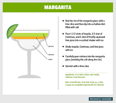 margarita recipes how to make a perfect margarita business insider