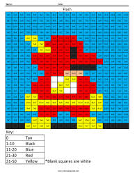 flash basic multiplication coloring squared