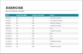 Diet Tracker Spreadsheet Diet And Exercise Analysis Worksheet Word Excel Templates