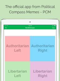 Political Meme Generator - political compass meme generator pcm apppicker