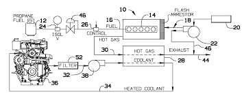 patent us20120291738 portable engine preheater fired by propane