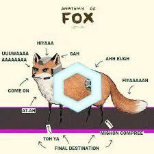 Star Fox Meme - any stock left in smash bros starfox memes please advise memeeconomy