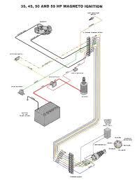 ez go solenoid wiring diagram 12 volt winch within golf cart