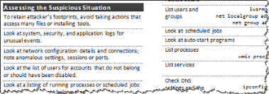 Computer Security Incident Report Template by It And Information Security Sheets