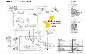 kawasaki hd3 cdi wiring diagram wiring diagram