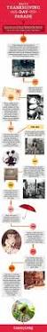 380 best thanksgiving decorating ideas images on pinterest happy