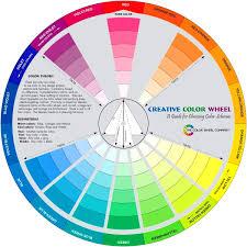Color Wheel Home Decor What Color Compliments Grey Cbid Home Decor And Design Exploring