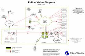 Seattle Police Map Documents Detail The Mesh Network That Seattle Police Still Haven