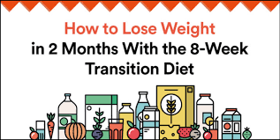 5 foods to avoid if you want to lose weight the beachbody blog