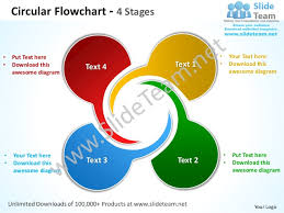 circular flowchart 4 stages powerpoint templates 0712
