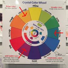 artists use the color wheel to develop color harmony in your work