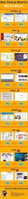 yearbook websites welp we feel ancient what 9 popular websites used to look like