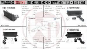 bmw 1 series competitors bmw 1 series 3 series evo 2 competition intercooler kit e82 e90