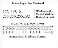 subnetting tutorial ccna step by step tutorial by expert to understand ip adressing and