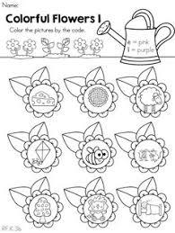 blending bugs iii u003e u003e sort bugs by their s blend u003e u003e part of the