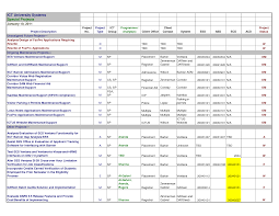 Commission Tracking Spreadsheet Multiple Project Tracking Template Excel Sample U2013 Empeve