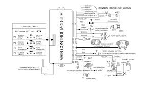 bmw wiring diagram system bmw wiring diagram gallery