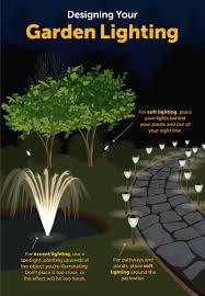 illuminate your garden with these garden lighting ideas